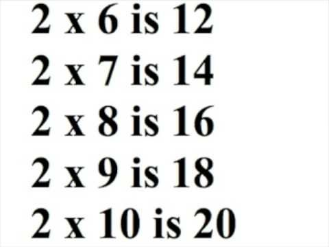 Best 25+ Memorizing multiplication facts ideas on