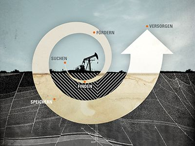Oil Project II from dribbble