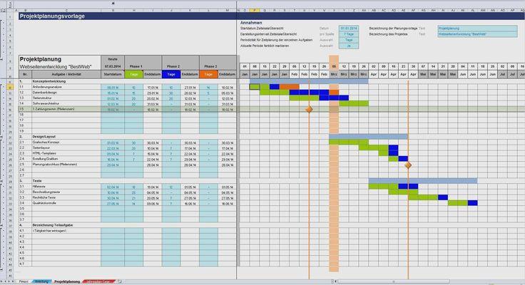 37 Genial Projektplan Website Relaunch Vorlage Bilder In 2020 Projektplan Vorlage Vorlagen Excel Vorlage