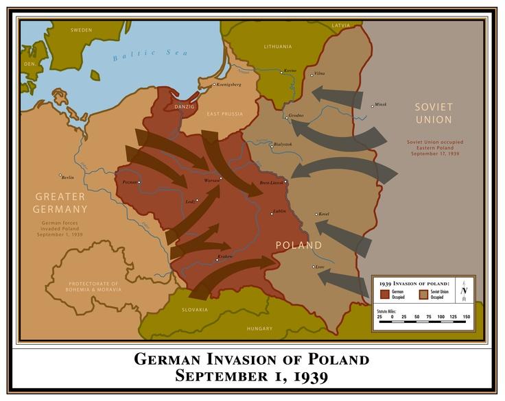 German invasion of Poland.