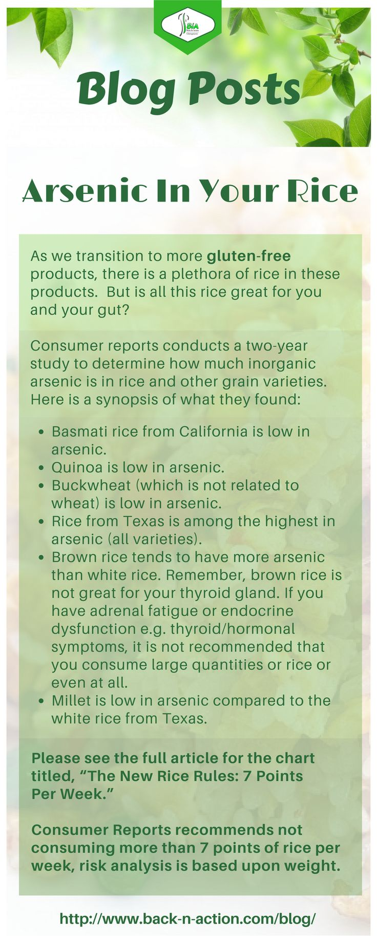 "Please see the full article for the chart titled, ""The New Rice Rules: 7 Points Per Week."". Check out our site for nutrition facts, http://www.back-n-action.com/blog/."