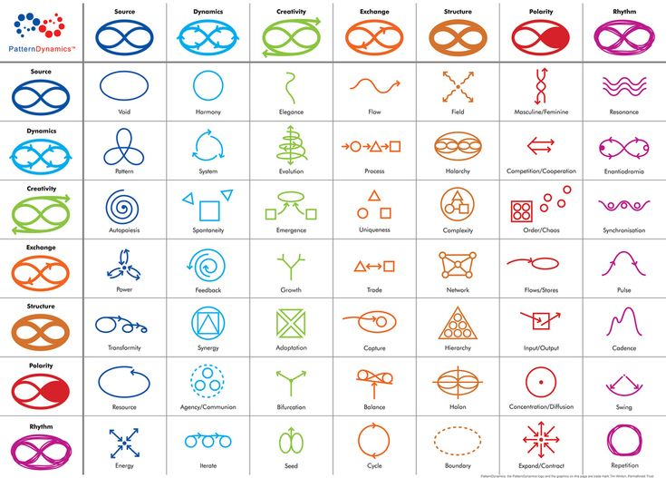 Interesting icons depicting concepts and notions.