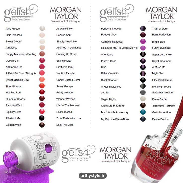 morgan taylor matching gelish - Google Search