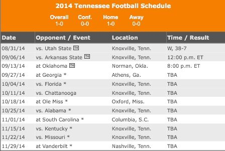 2014 TN Football Schedule
