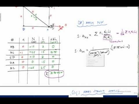 Method of Virtual Work - Truss Example (Part 2/2) - Structural Analysis - YouTube