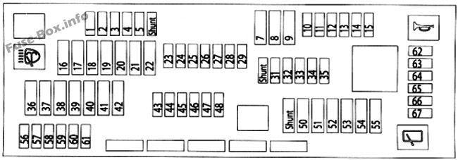 Bmw X3 F25 2011 2017 Fuse Box Diagram Bmw X3 Fuse Box Fuse Panel