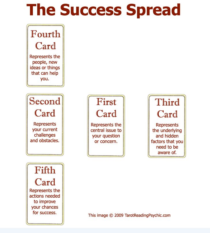 Tarot Spreads - The Success Tarot Card Spread   Tarot Reading Psychic