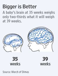 Pregnancy is ~40 weeks for a reason. Unless medically indicated do not induce! People don't understand that as anything else. 40 weeks is term, anything AFTER 42 weeks is considered past due according to ACOG.  Support the March of Dimes to prevent any more unnec preterm babies!
