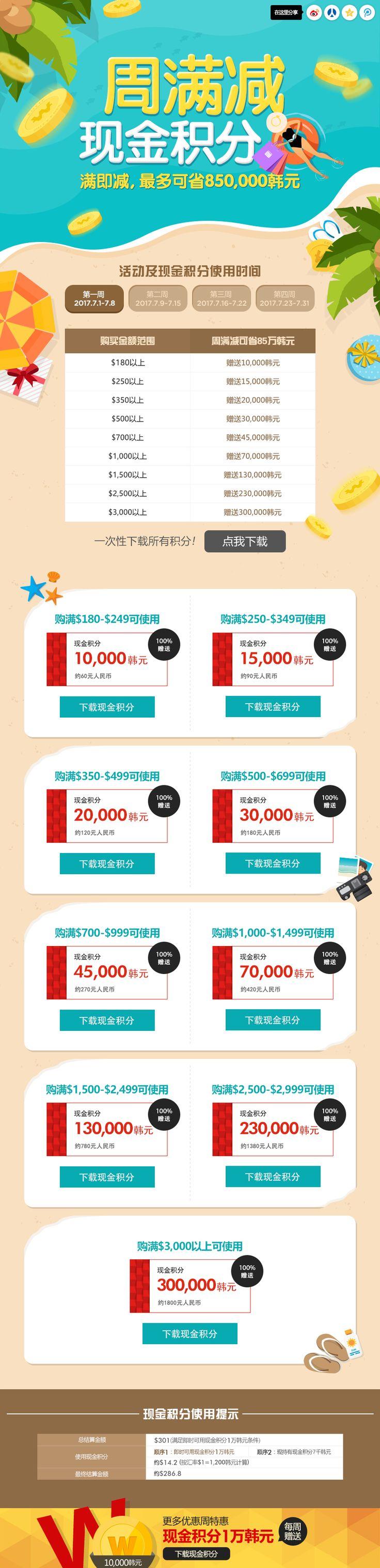 #2017년7월1주차 #중문 #7월 위클리 구매허들 85만원 #해변