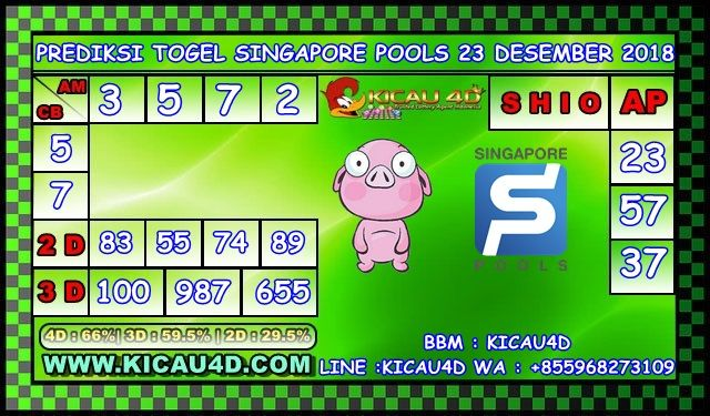 Kicau D Prediksi Togel Singapore Pools  Desember