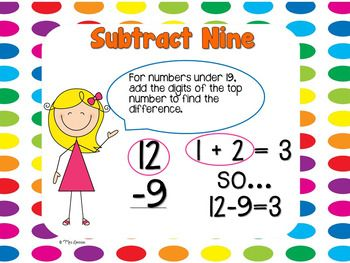 Mental Math Strategies Posters Bundle These 34 posters/anchor charts are a good visual for students to use when remembering mental math strategies. There is a set of posters for mental math addition strategies and mental math subtraction strategies. These posters are colorful and will catch your students' attention. There are also title posters.