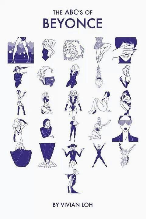 The ABC's of Beyonce