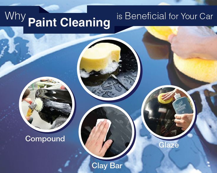 Read on to learn why cleaning your car's paint matters, when it comes to maintaining you pride and joy with the best shine. @ http://goo.gl/UmD4M5