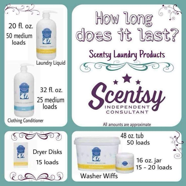 How long do Scentsy laundry products last on average? #laundry #scentsy #clean #washing https://scentrestage.scentsy.com.au/