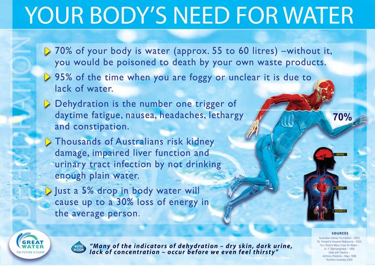 drinking water and health Drinking water quality, center for mission to prevent disease and to protect and promote the health and safety of the people of rhode island by ensuring the state's drinking water supply quality.