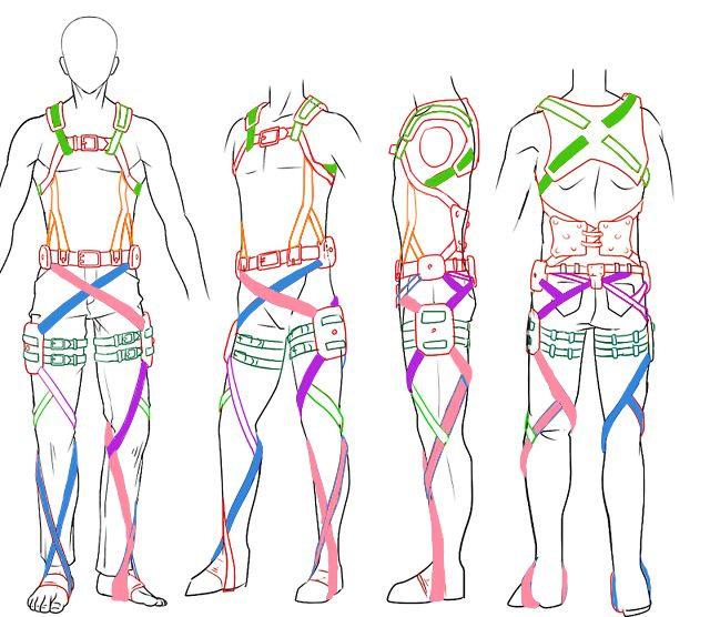 Extremely useful Shingeki no Kyojin harness reference.