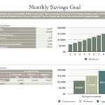 Mini-Money Challenge: Own Your Financial Numbers