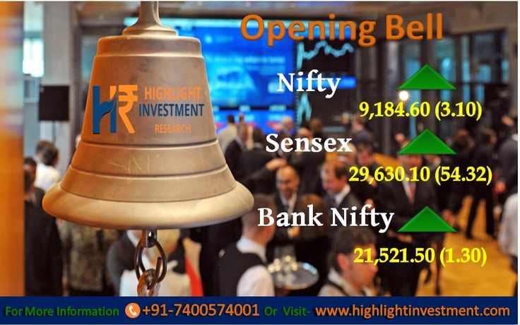 Highlight Investment Research:HIGHLIGHT OPENING BELL #Commodity Trading Tips, #Share Market Tips, #Intraday Tips, #SEBI Registered Investment Adviser in India, #Mcx live price, Commodity tips free trial, Best #advisory company in india, Stock Market tips, Stock Advisory Company, Intraday Stock Calls, Free #Equity Tips on Mobile, Best Investment Advisory Firms in India  For More Details go through this link http://bit.ly/2mw2zdj