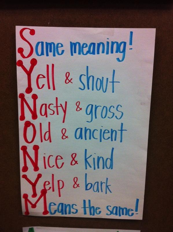 Synonym anchor chart: Ideas, Acrostic Poems, Synonyms Charts, Language Art, Anchor Charts, Bulletin Boards, Writing, Synonyms Anchors Charts, Education