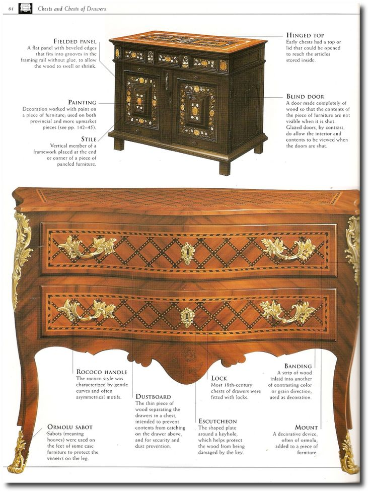A Must Have Antique Furniture Identification Guide