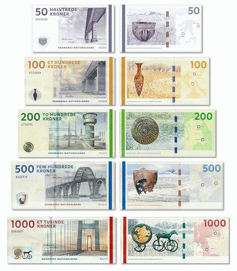DANISH KRONE (DKK) = 1 USA dollar = 6.7 Danish Krone as of Feb 19th, 2016. #denmark