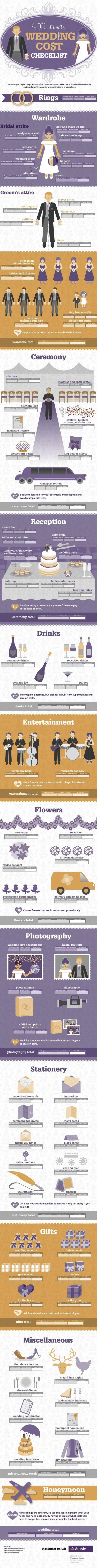 Wedding Cost Checklist