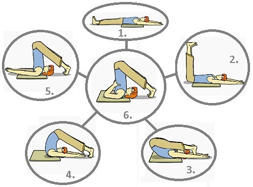 Best Yoga for Constipation and Gas: Halasana (Plough Pose) - Halasana is defined as a stretching of body in a way that bears a resemblance to the plough. This plough pose helps to control constipation owing to weak abdominal muscles.