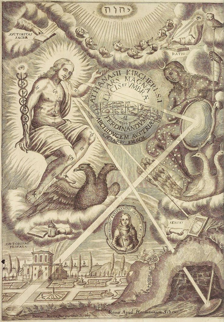 Frontispiece to Ars magna Lucis (2nd edition, Amsterdam, 1671), engraved by Pierre Miotte. The plate defines four sources of knowledge. Sacred Authority, embodied in the Bible, is shown as a ray direct from God. Reason is close to God, but filtered through the inner eye. Knowledge of the Sensible is supplied not by God's intellectual light but by that of the sun, here shown enhanced by a telescope. Worldly Authority is a mere candle shining amongst clouds of unknowing.  www.ritmanlibrary.com