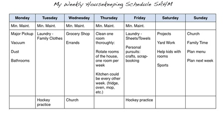 weekly schedule templates for SAHM or working moms. I use mine for household tasks, outings/projects for kids, and meal planning. I photocopy it weekly and cross things off when I finish each task. Love it.