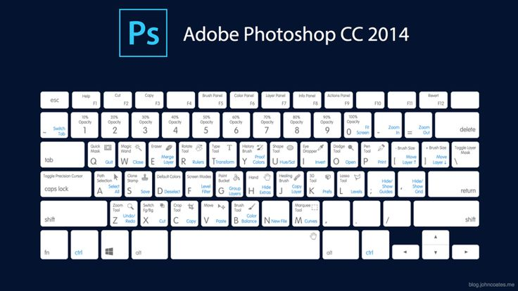 Клавиатурный Photoshop. Что бы всегда было рядом!. Обсуждение на LiveInternet - Российский Сервис Онлайн-Дневников