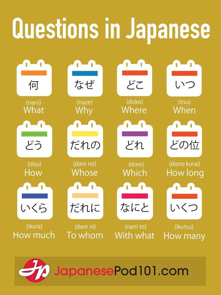Questions in Japanese