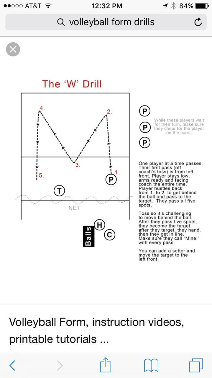 Pin By Stefan Reyes On Volleyball Drills In 2020 Volleyball Drills Drill Turn Ons