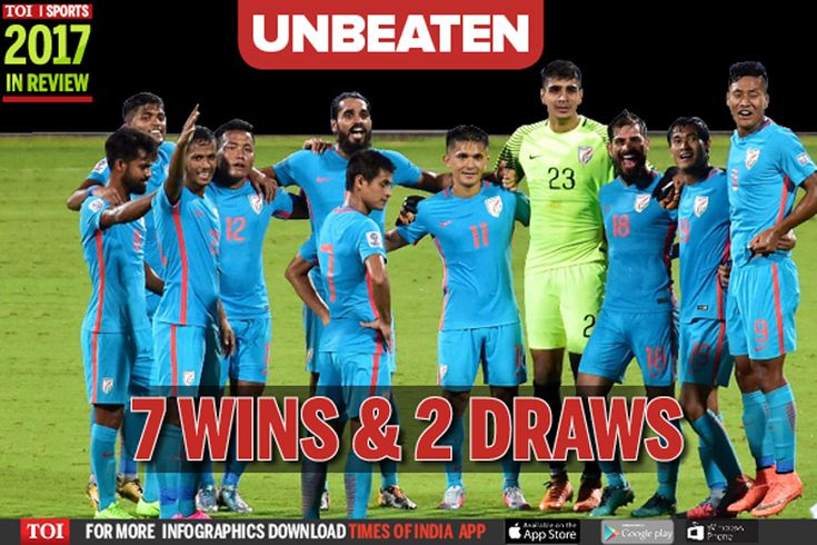 India soccer evaluation 2017: 2017 in evaluation: Indian soccer rising however not fairly shining | Soccer Information