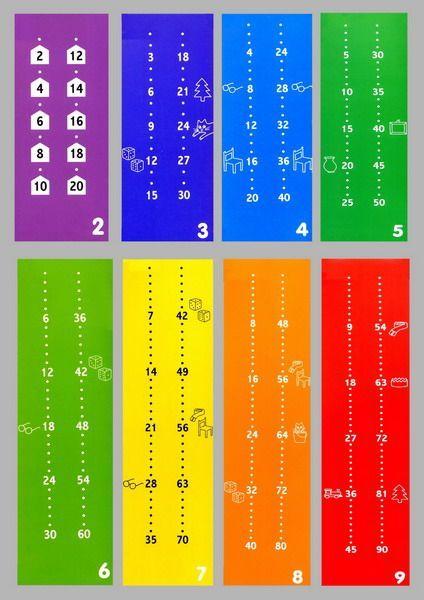 MATEMATICA - tabelline per divisioni in colonna