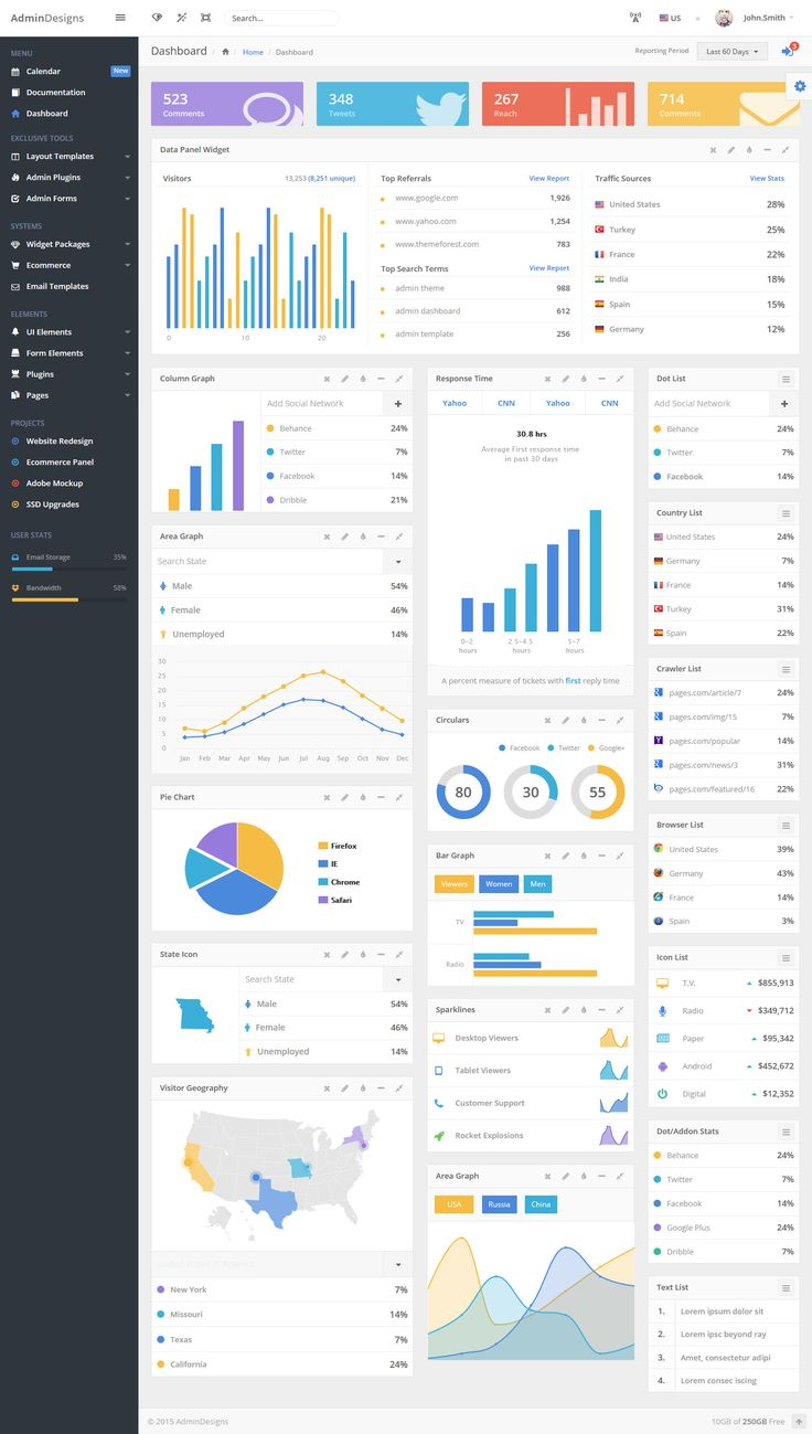 39 best HTML Admin Templates images on Pinterest | Html templates ...