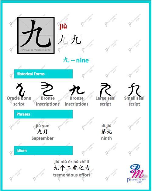 #365Chinese - Character of the Day @ #PaceMandarin jiǔ 九 nine http://www.pace-mandarin.com/jiu3-nine/