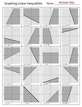 Free Printable Math Worksheets Kindergarten Excel  Best Math Worksheets Images On Pinterest  Math Worksheets  Learn French Worksheets Word with Dave Ramsey Budget Worksheets Graphing Linear Inequalities Worksheet Adding Subtracting Integers Worksheets Excel