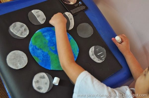 Model of the Moon Phases