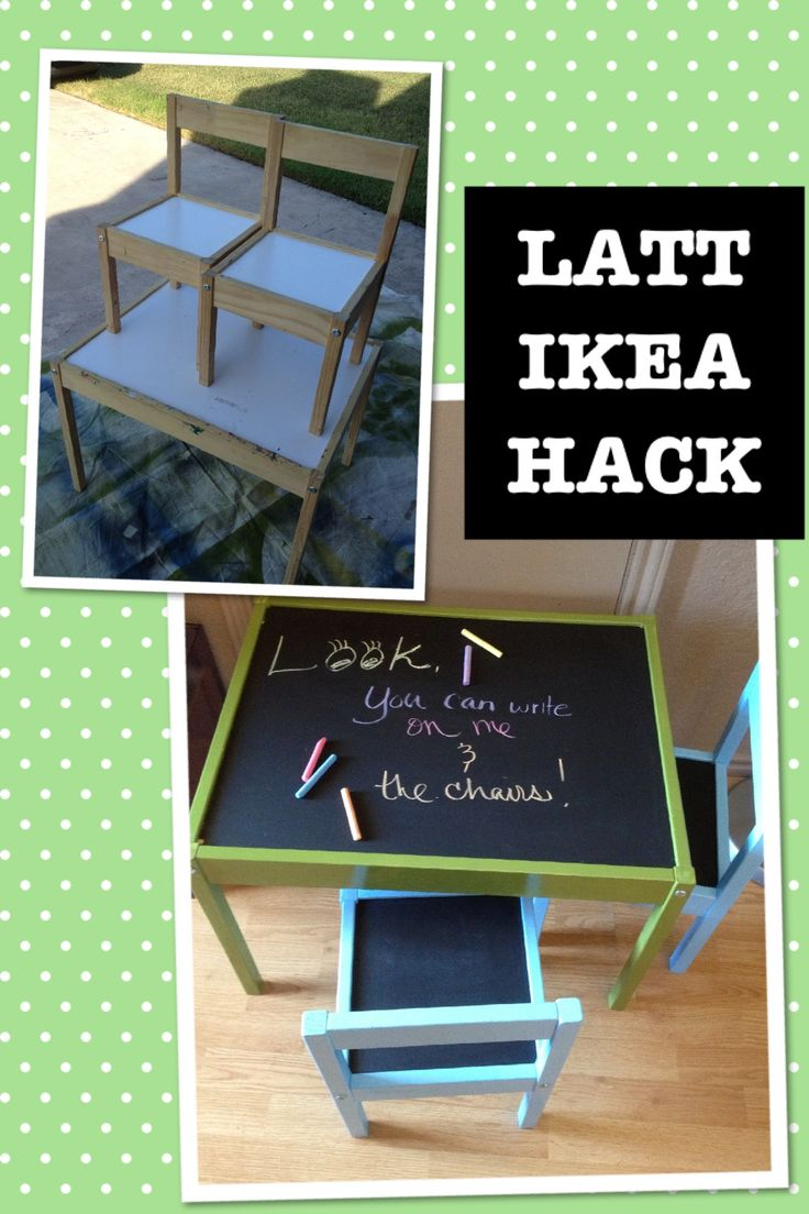 Ikea Hack--Latt children's table: Dissembled and cleaned, primed pieces with primer spray paint. Next, used all Rustoleum products:  Chalkboard,  Fern, Harbor Blue spray paints. $30 total: $20 for Latt table and chairs at Ikea the rest on spray paint. (spray primer on hand)