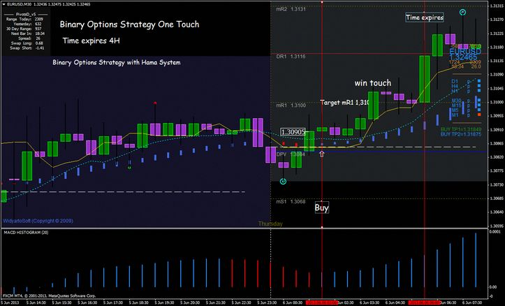 Binary options trading system strategy and tactics free bitcoins hack/extension