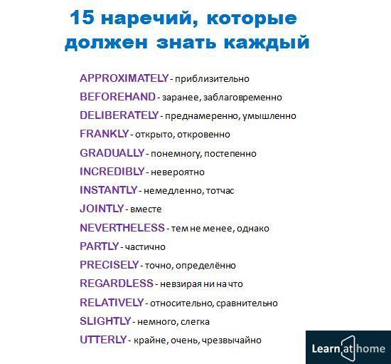 """15 наречий английского языка, которые должен знать каждый. Приходи на вебинар""""Как выучить английский за 3 месяца"""" / Начать изучение: http://popularsale.ru/faststart3/?ref=80596&lnk=1442032"""