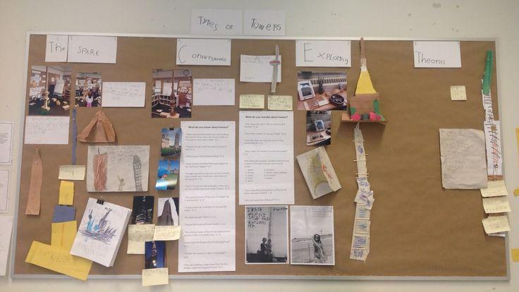 Wonders in Kindergarten: An Inquiry on Towers: Building on Children's Inter...