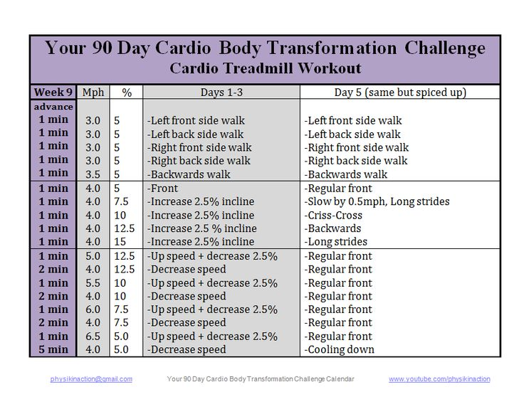 Week 9 of Your90 Day Cardio Body Transformation Challenge