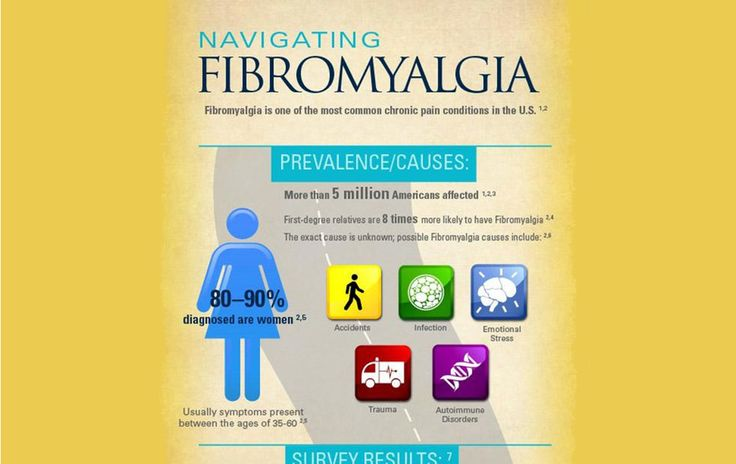 Central Kentucky  is currently recruiting volunteers for ongoing and upcoming Investigational Studies for Fibromyalgia. For possible compensation or travel reimbursement please visit our Web Site @ https://www.ckraresearch.com/fibromyalgia-study-2/ Or Call (859) 264-8999