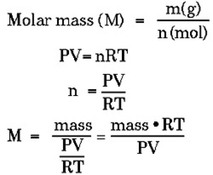 Number of moles = mass/molar mass; can substitute for n in the ideal gas law, giving PV = m/M (RT); can isolate m/V which gives: density = M x P/RT; expresses that: the density of a gas is directly proportional to its molar mass; the density of a gas is inversely proportional to the temperature (as the volume of a gas increases with temp, the same mass occupies more space so the density is lower)
