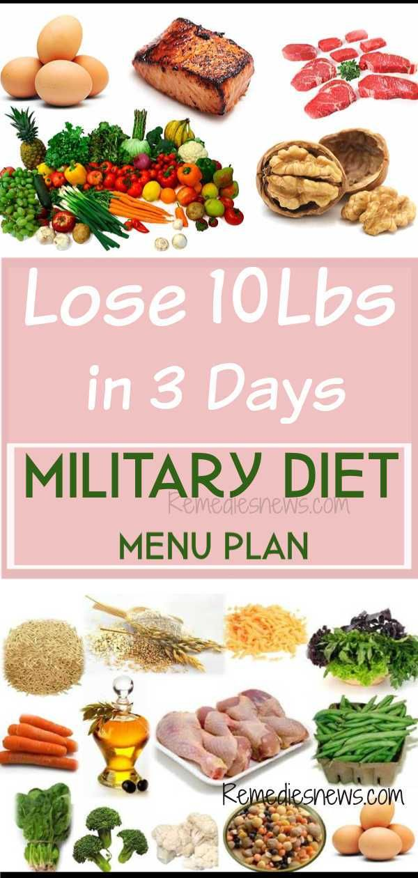 Military Diet Menu Plan for Weight Loss- Lose 10 Pounds in 3 Days