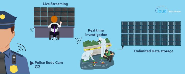 Real Time Investigation with Gen 2 Bodycams