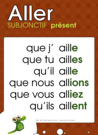 Affiche – Aller – Subjonctif 1