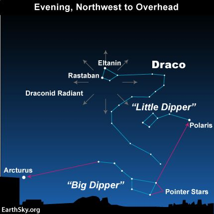 In 2013, watch for the Draconid meteor shower on the evenings of October 7 and 8, starting at nightfall.