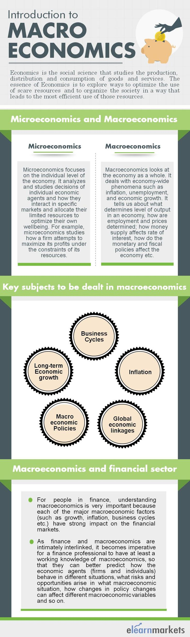 This pin gives a brief idea on macro economics and the key areas to be dealt in macro economics.